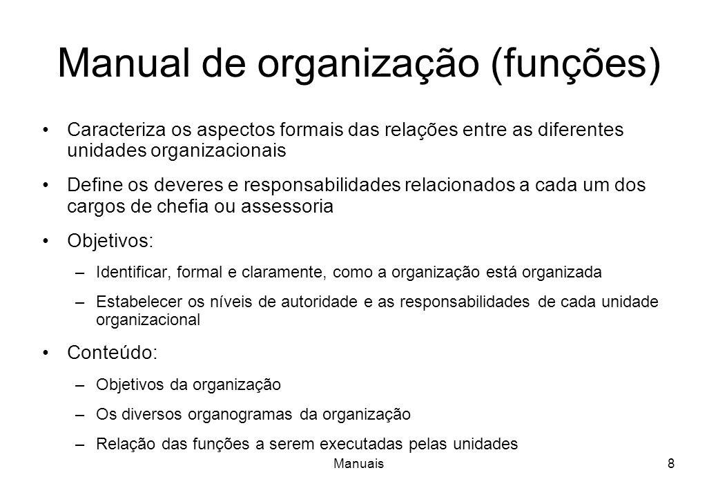 Manual de organização (funções)