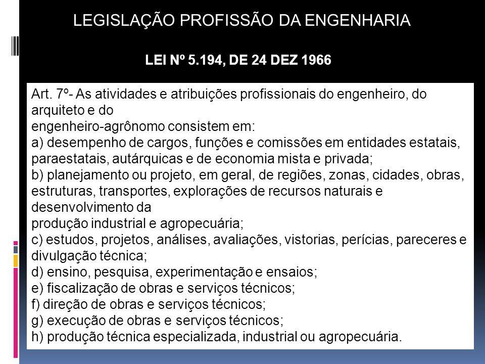 LEGISLAÇÃO PROFISSÃO DA ENGENHARIA