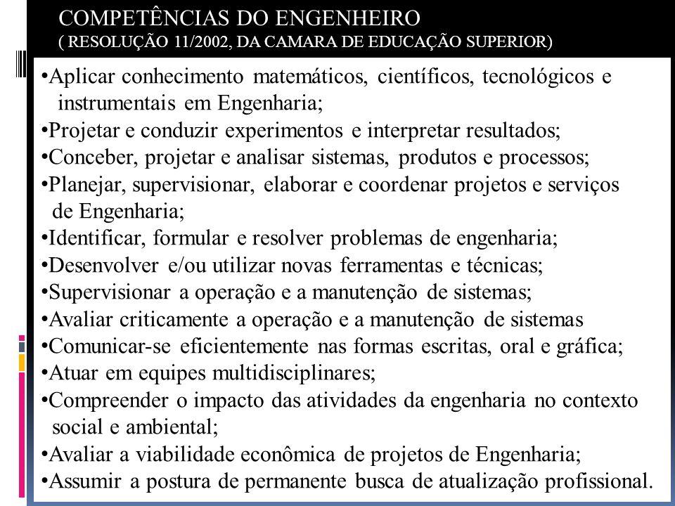 COMPETÊNCIAS DO ENGENHEIRO
