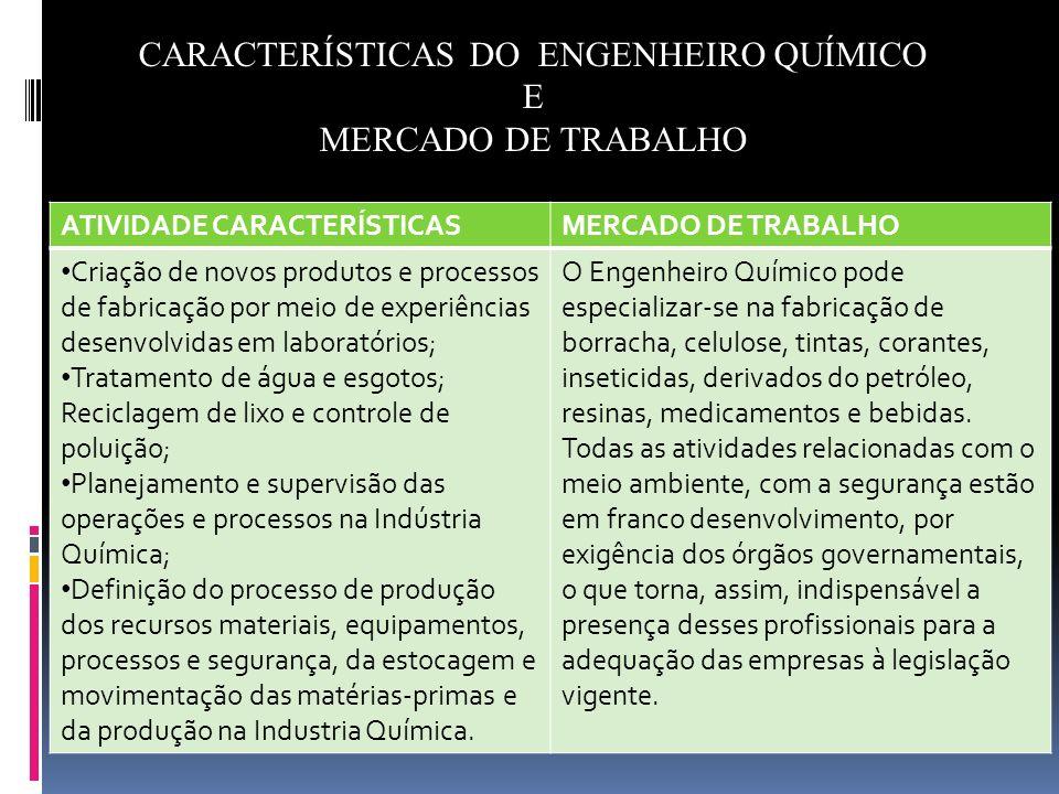 CARACTERÍSTICAS DO ENGENHEIRO QUÍMICO