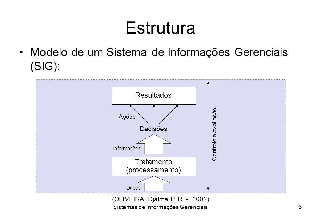 Estrutura Modelo de um Sistema de Informações Gerenciais (SIG):