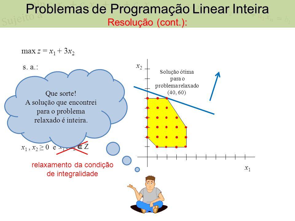 Problemas de Programação Linear Inteira