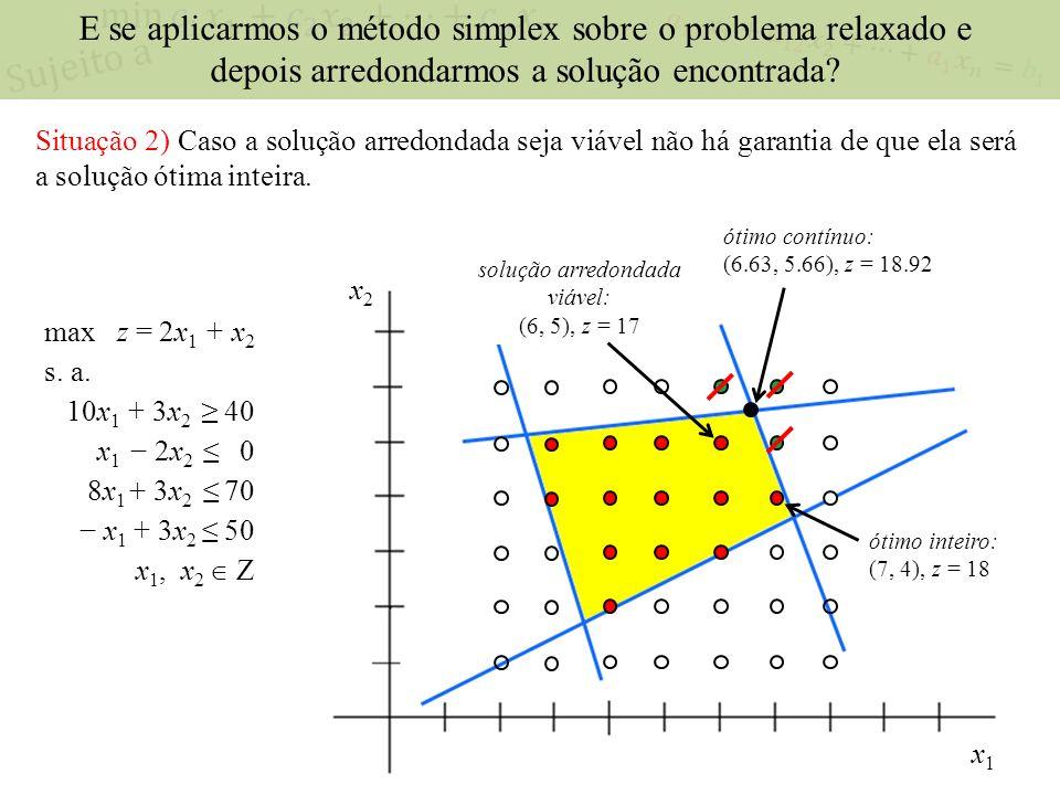 E se aplicarmos o método simplex sobre o problema relaxado e depois arredondarmos a solução encontrada