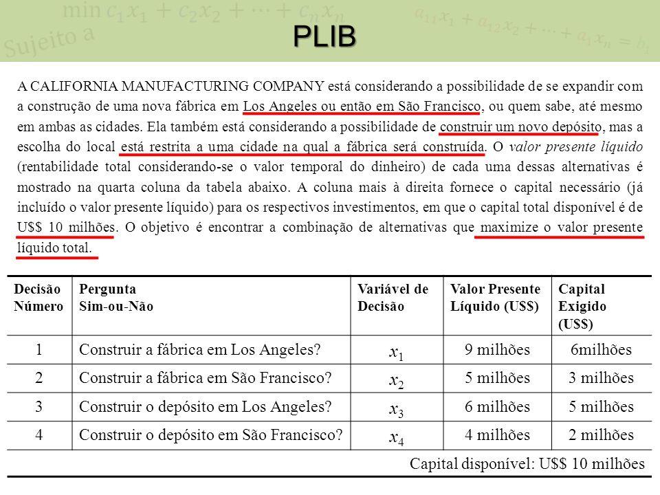PLIB x1 x2 x3 x4 1 Construir a fábrica em Los Angeles 9 milhões