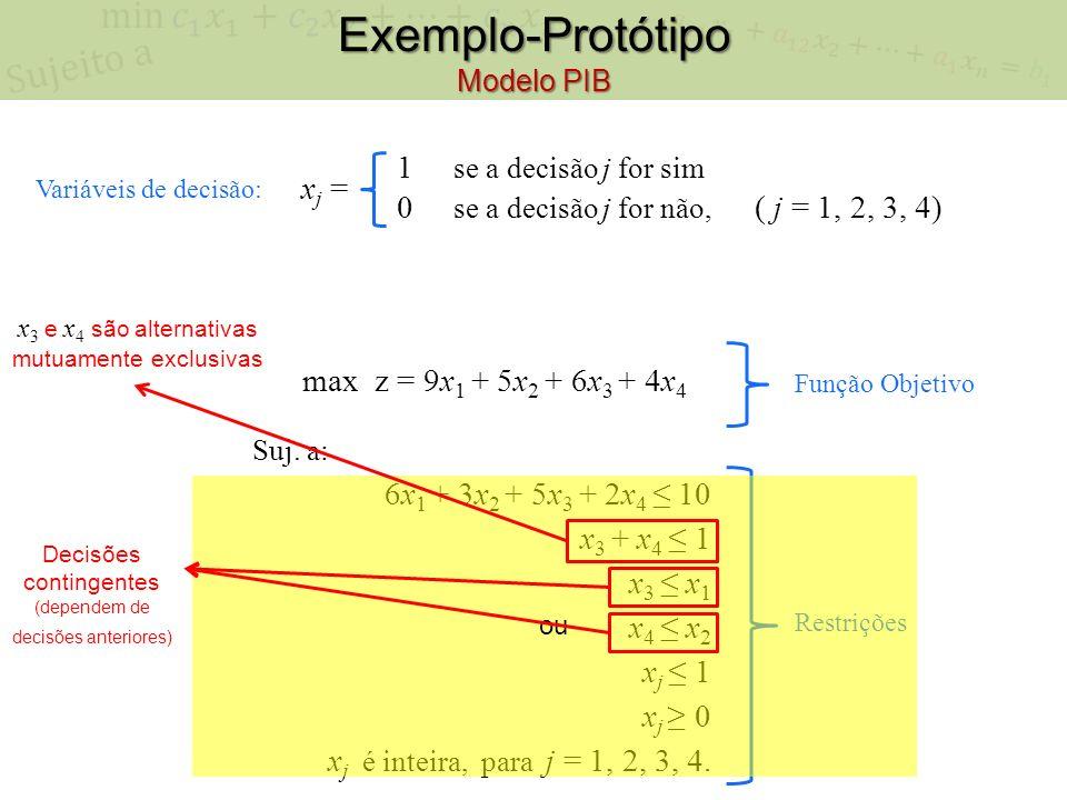 Exemplo-Protótipo 1 se a decisão j for sim xj =