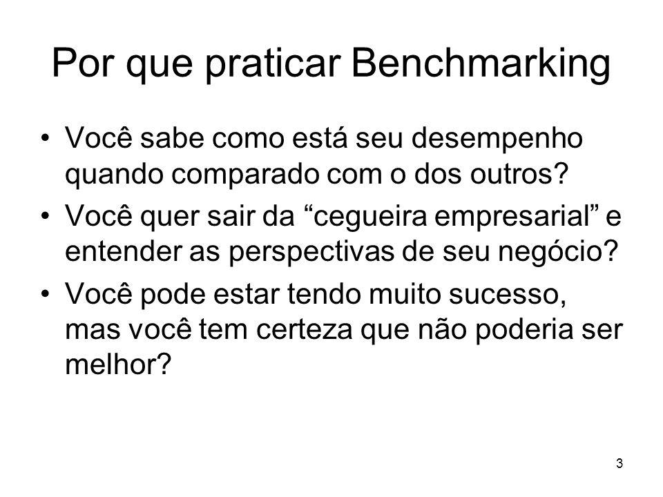 Por que praticar Benchmarking