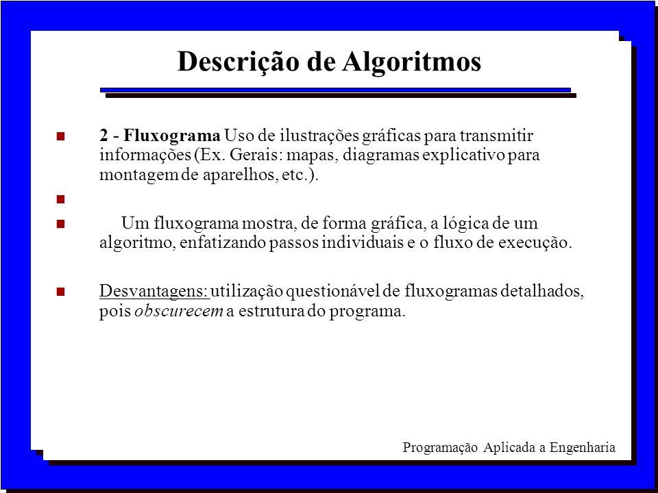 Descrição de Algoritmos