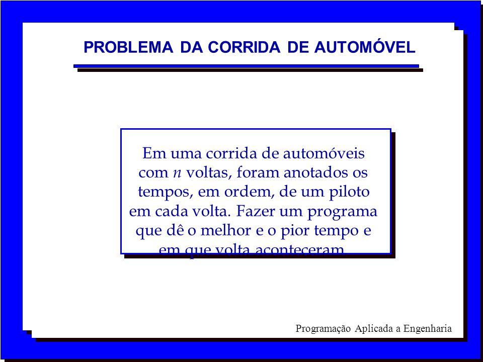 PROBLEMA DA CORRIDA DE AUTOMÓVEL
