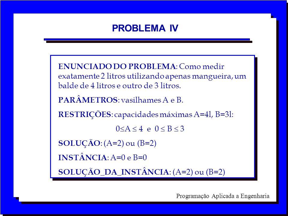 PROBLEMA IV ENUNCIADO DO PROBLEMA: Como medir exatamente 2 litros utilizando apenas mangueira, um balde de 4 litros e outro de 3 litros.