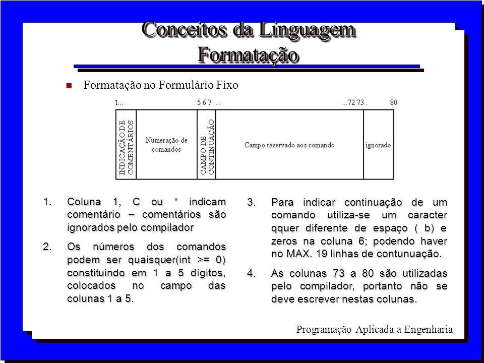 Conceitos da Linguagem Formatação