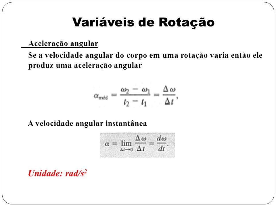 Variáveis de Rotação Unidade: rad/s2 Aceleração angular