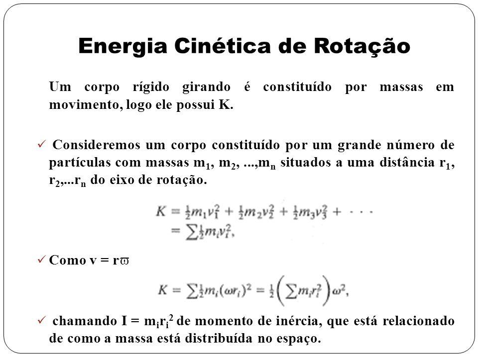 Energia Cinética de Rotação