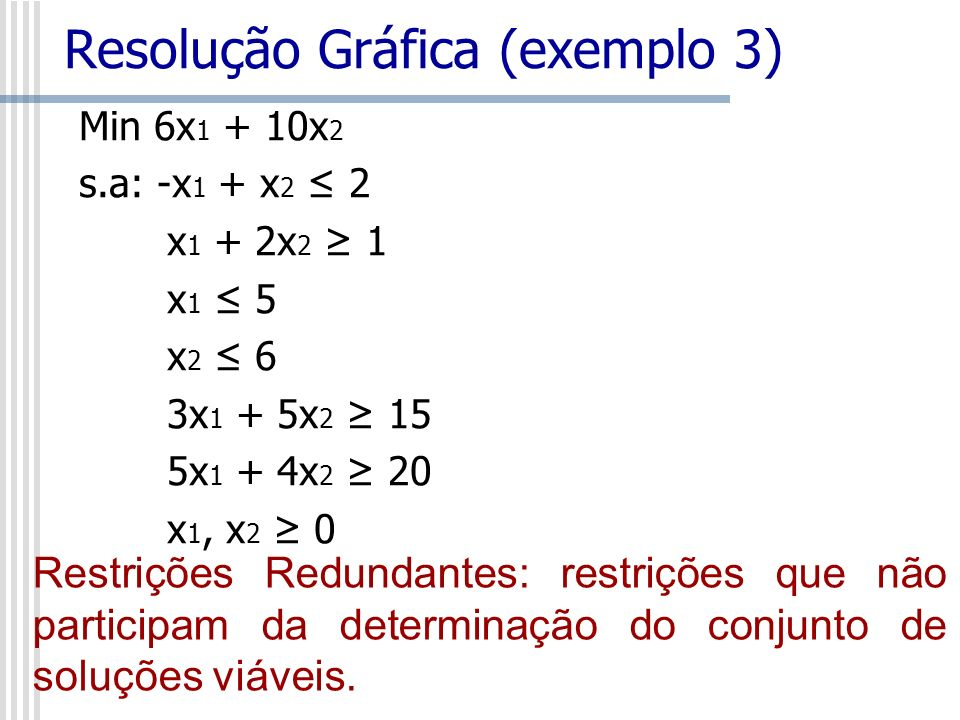 Resolução Gráfica (exemplo 3)