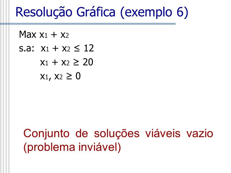 Resolução Gráfica (exemplo 6)