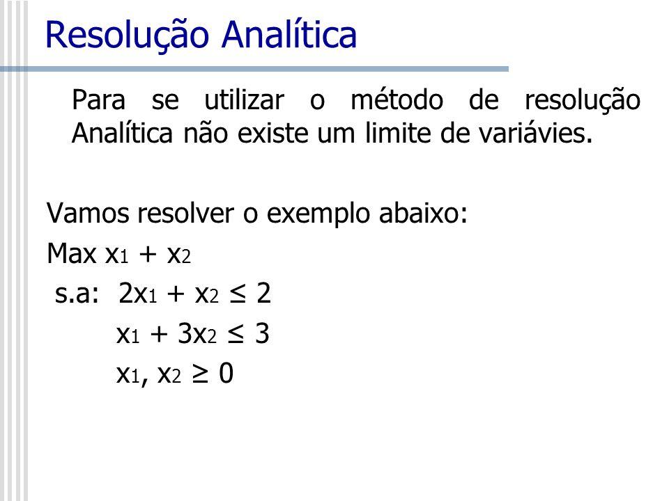 Resolução AnalíticaPara se utilizar o método de resolução Analítica não existe um limite de variávies.