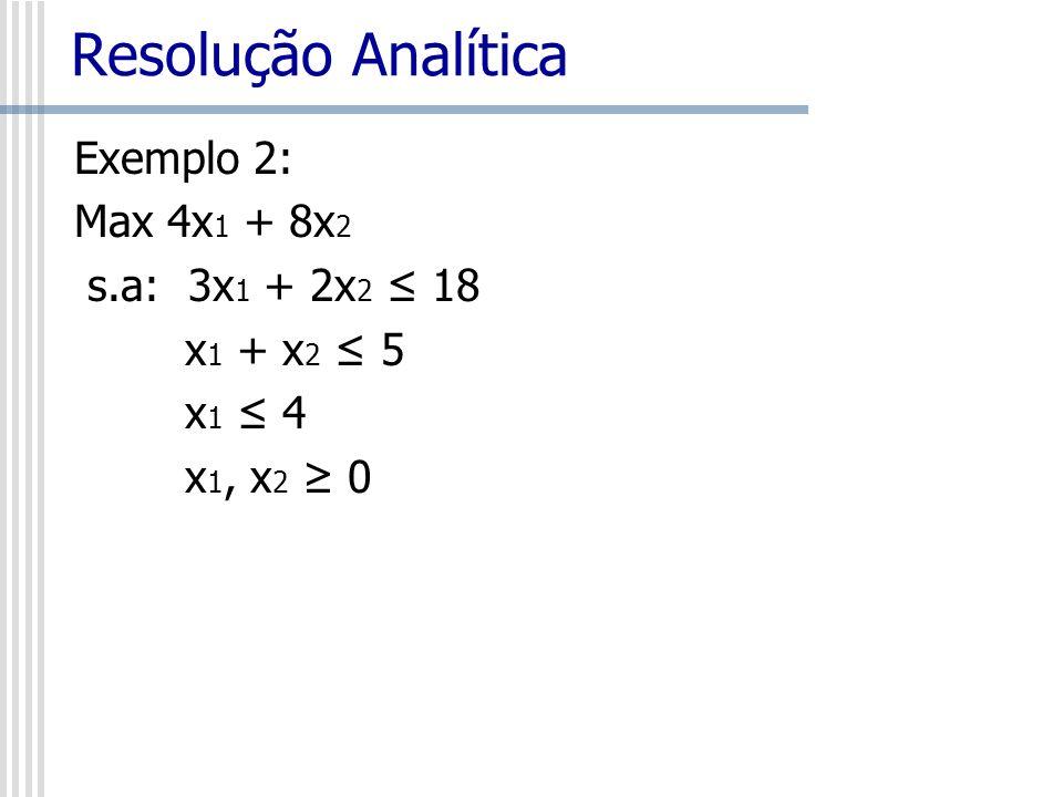 Resolução Analítica Exemplo 2: Max 4x1 + 8x2 s.a: 3x1 + 2x2 ≤ 18