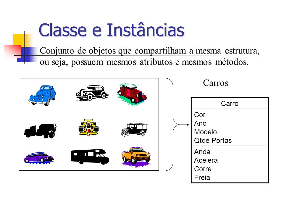 Classe e Instâncias Conjunto de objetos que compartilham a mesma estrutura, ou seja, possuem mesmos atributos e mesmos métodos.