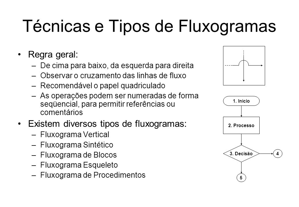 Técnicas e Tipos de Fluxogramas