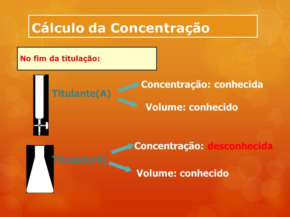 Cálculo da Concentração