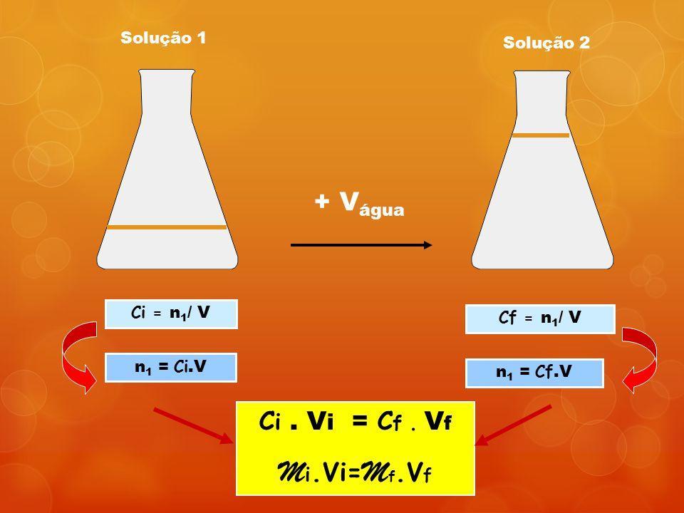 Mi.Vi=Mf.Vf + Vágua Ci . Vi = Cf . Vf Solução 1 Solução 2 Ci = n1/ V