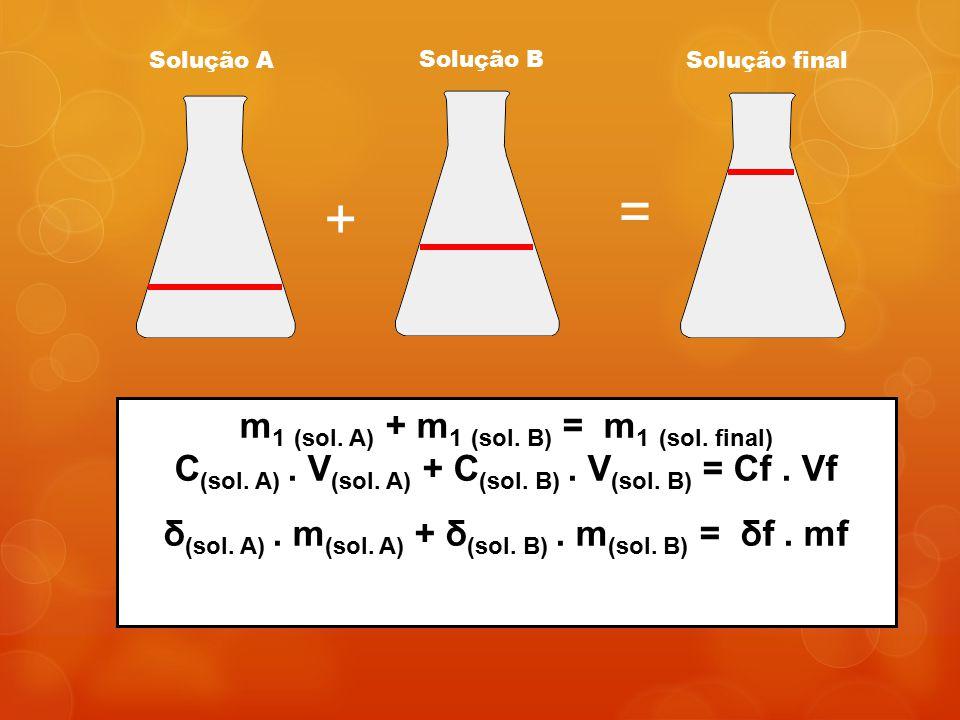= + m1 (sol. A) + m1 (sol. B) = m1 (sol. final)