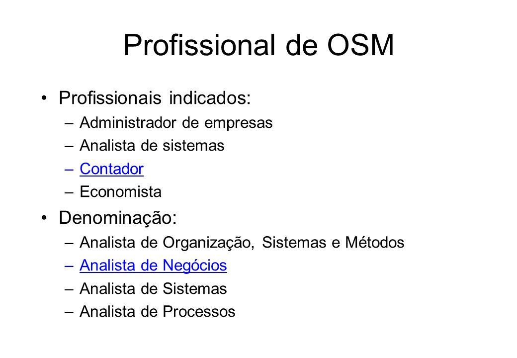 Profissional de OSM Profissionais indicados: Denominação: