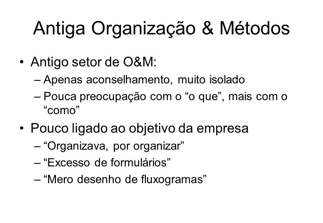 Antiga Organização & Métodos