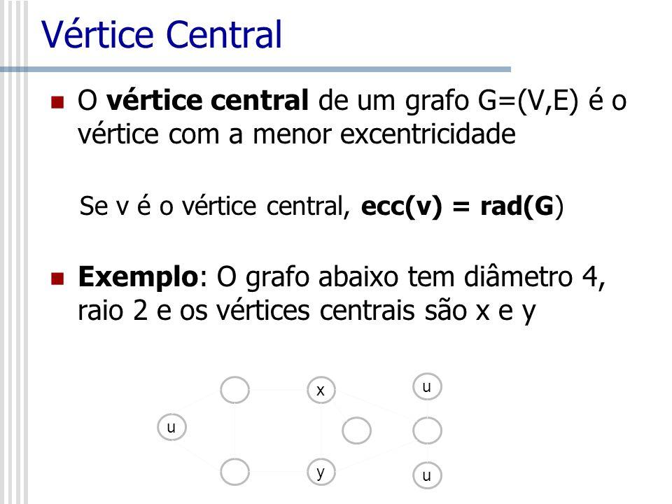 Vértice Central O vértice central de um grafo G=(V,E) é o vértice com a menor excentricidade. Se v é o vértice central, ecc(v) = rad(G)