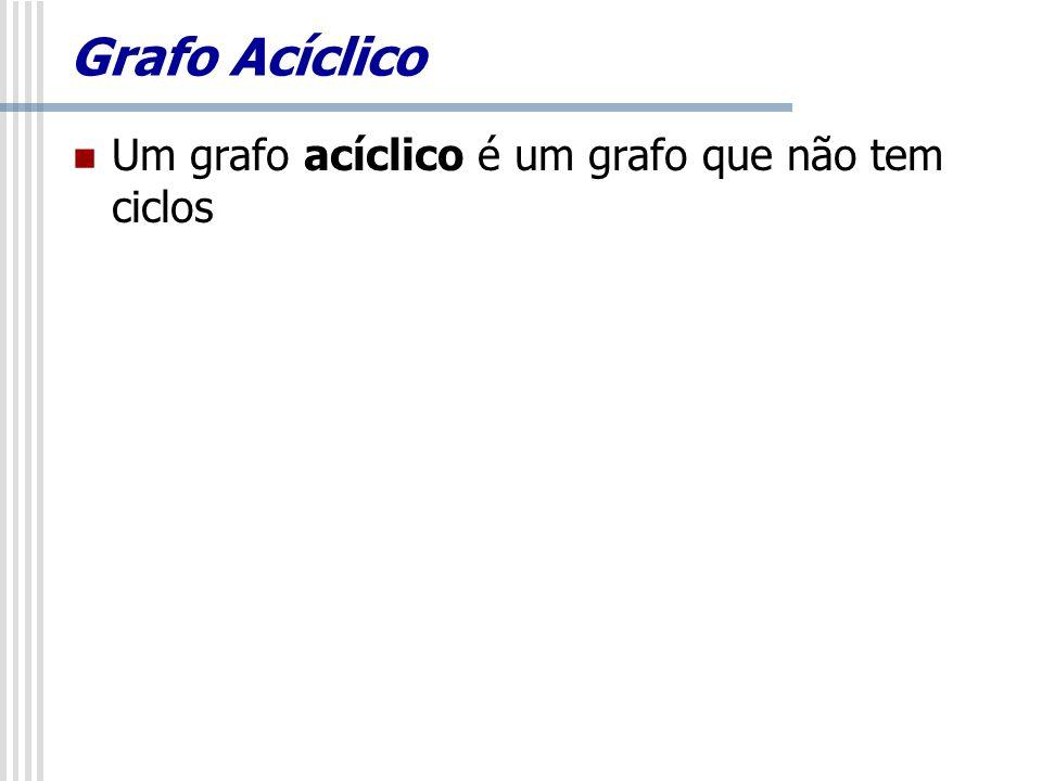 Grafo Acíclico Um grafo acíclico é um grafo que não tem ciclos
