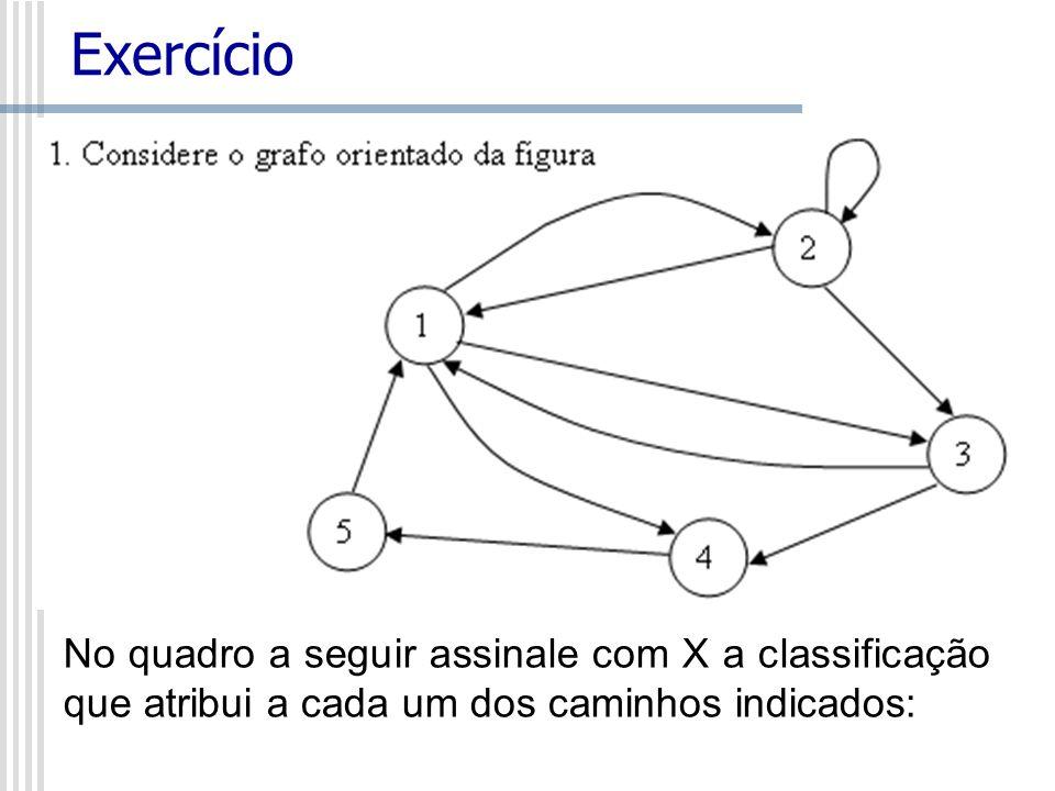 Exercício No quadro a seguir assinale com X a classificação que atribui a cada um dos caminhos indicados: