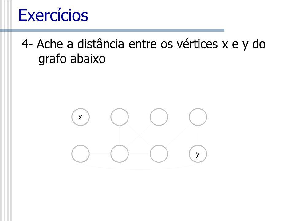 Exercícios 4- Ache a distância entre os vértices x e y do grafo abaixo