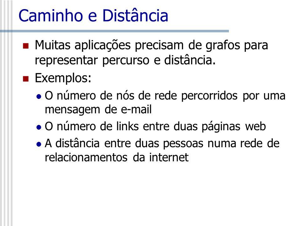 Caminho e Distância Muitas aplicações precisam de grafos para representar percurso e distância. Exemplos: