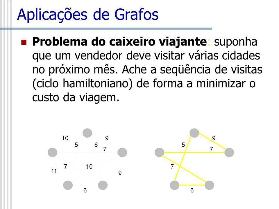 Aplicações de Grafos