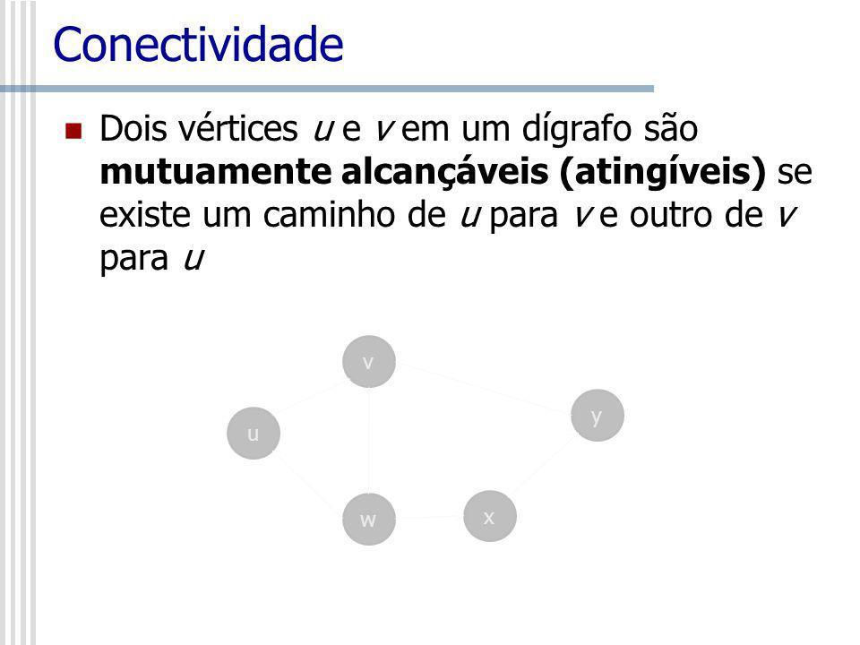 ConectividadeDois vértices u e v em um dígrafo são mutuamente alcançáveis (atingíveis) se existe um caminho de u para v e outro de v para u.