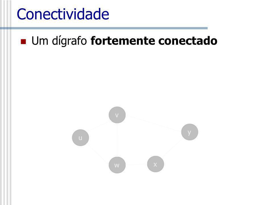 Conectividade Um dígrafo fortemente conectado v y u w x