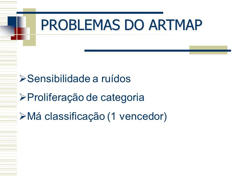 PROBLEMAS DO ARTMAP Sensibilidade a ruídos Proliferação de categoria
