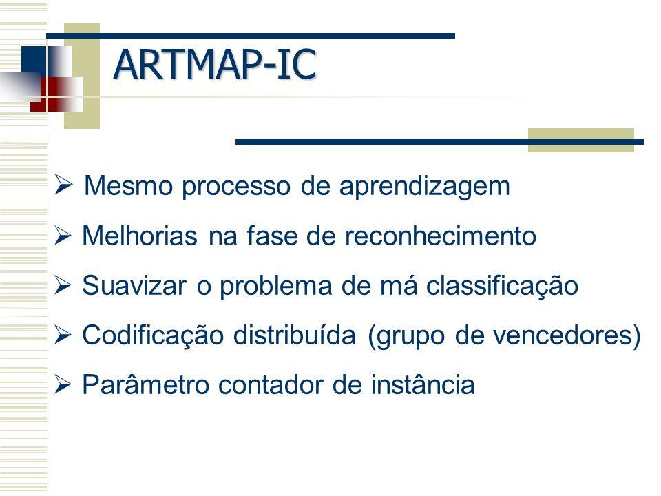 ARTMAP-IC Mesmo processo de aprendizagem