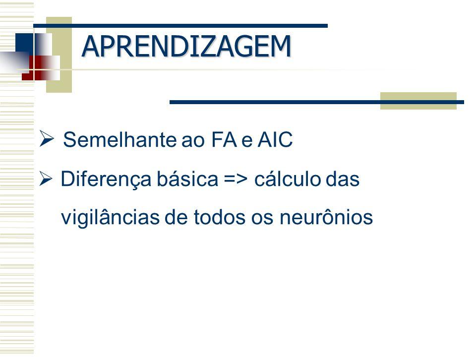 APRENDIZAGEM Semelhante ao FA e AIC Diferença básica => cálculo das