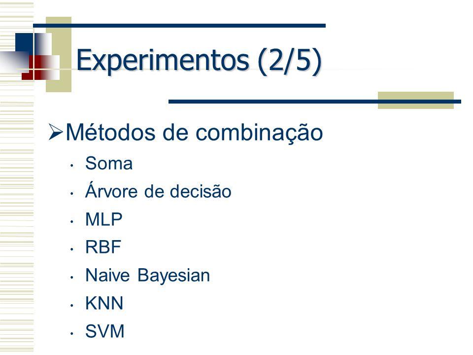 Experimentos (2/5) Métodos de combinação Soma Árvore de decisão MLP
