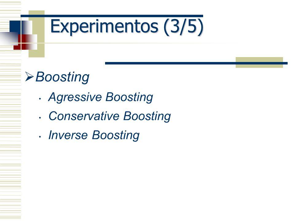 Experimentos (3/5) Boosting Agressive Boosting Conservative Boosting