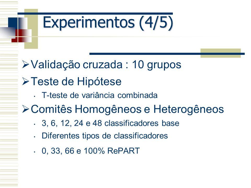 Experimentos (4/5) Validação cruzada : 10 grupos Teste de Hipótese
