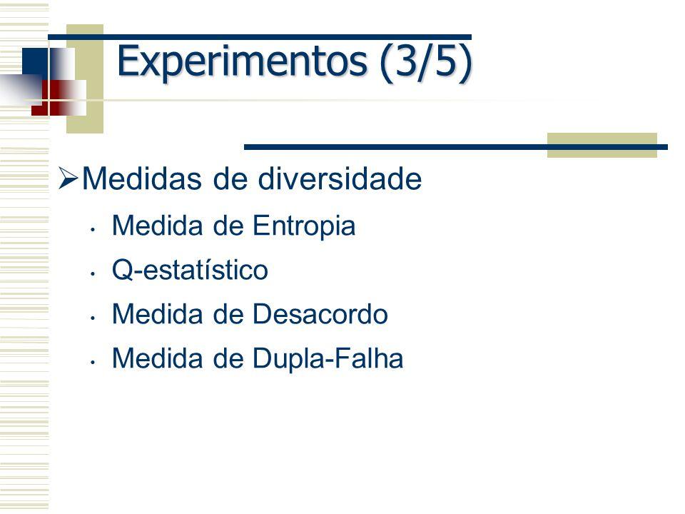 Experimentos (3/5) Medidas de diversidade Medida de Entropia