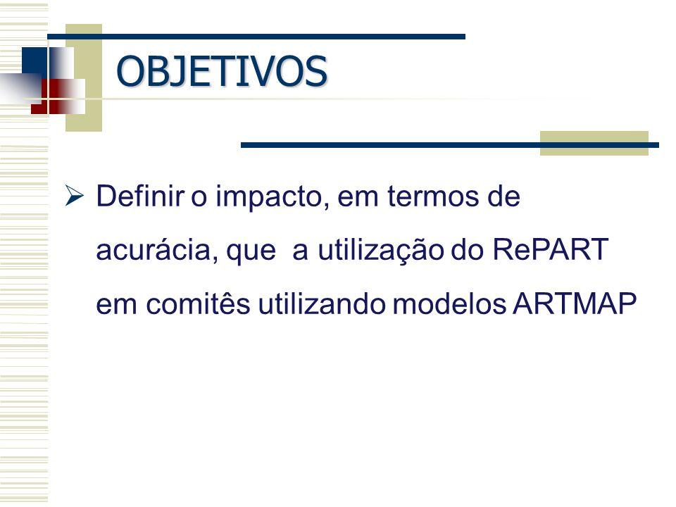 OBJETIVOS Definir o impacto, em termos de acurácia, que a utilização do RePART em comitês utilizando modelos ARTMAP.