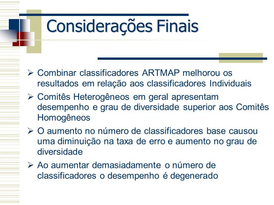 Considerações Finais Combinar classificadores ARTMAP melhorou os resultados em relação aos classificadores Individuais.