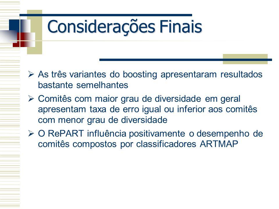 Considerações Finais As três variantes do boosting apresentaram resultados bastante semelhantes.