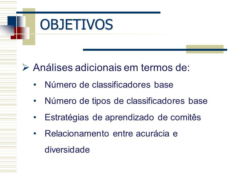 OBJETIVOS Análises adicionais em termos de: