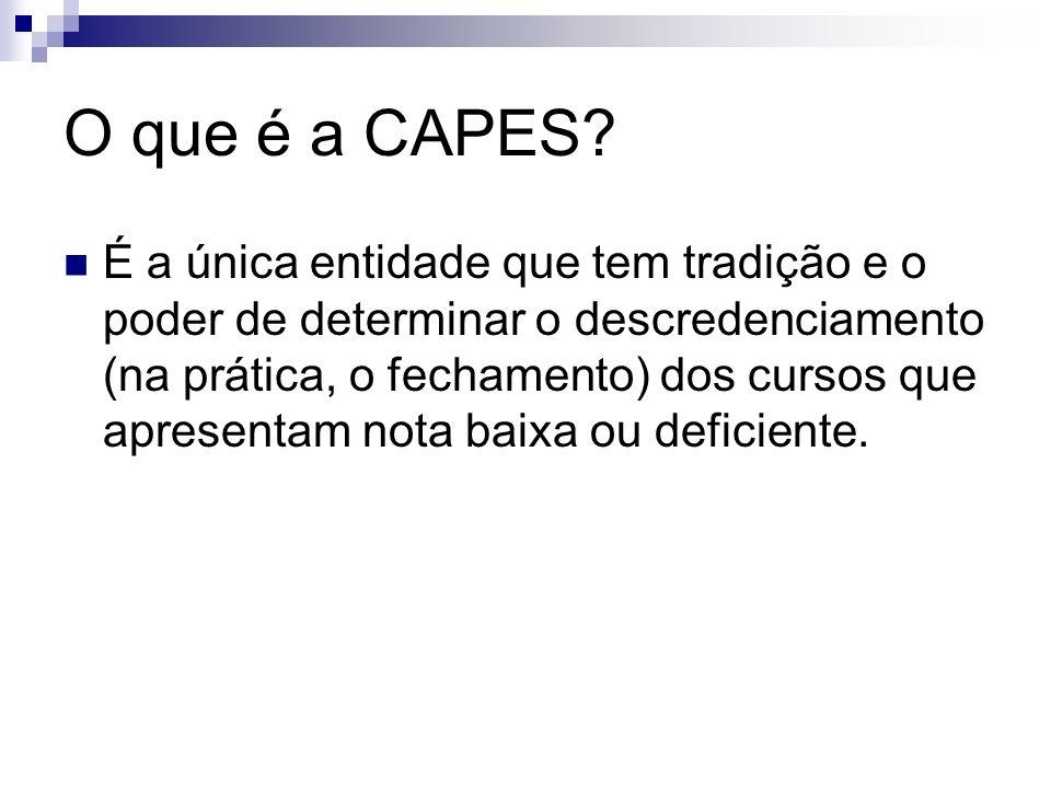O que é a CAPES