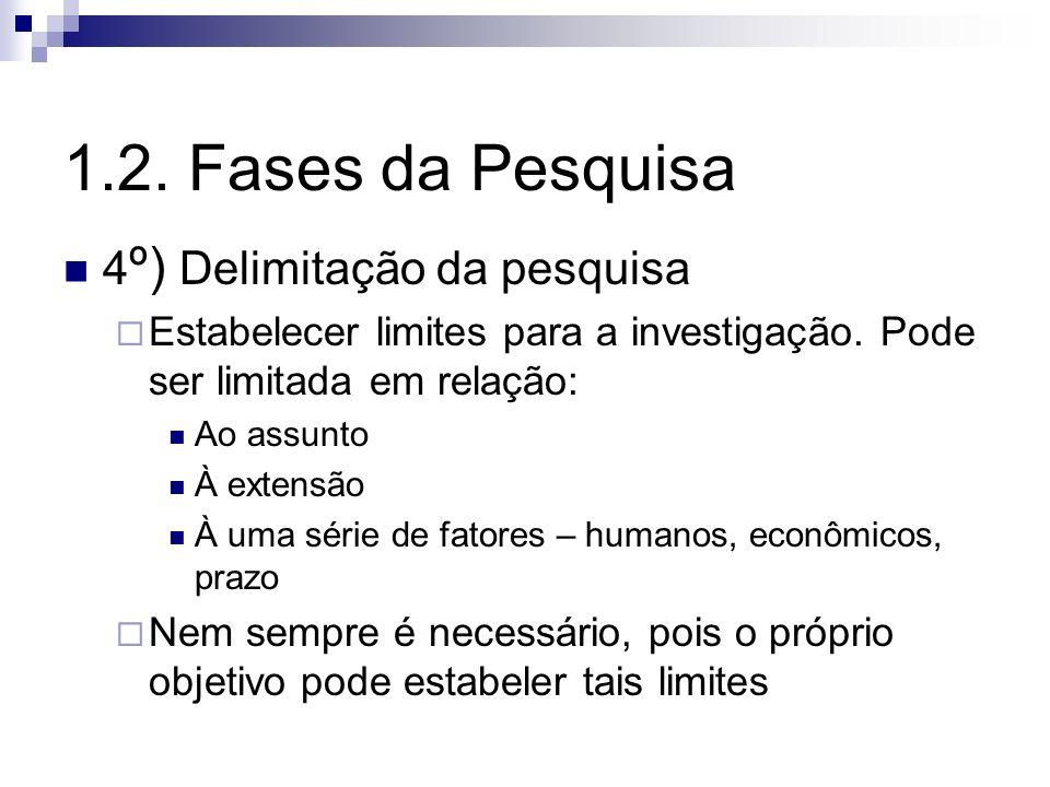 1.2. Fases da Pesquisa 4º) Delimitação da pesquisa