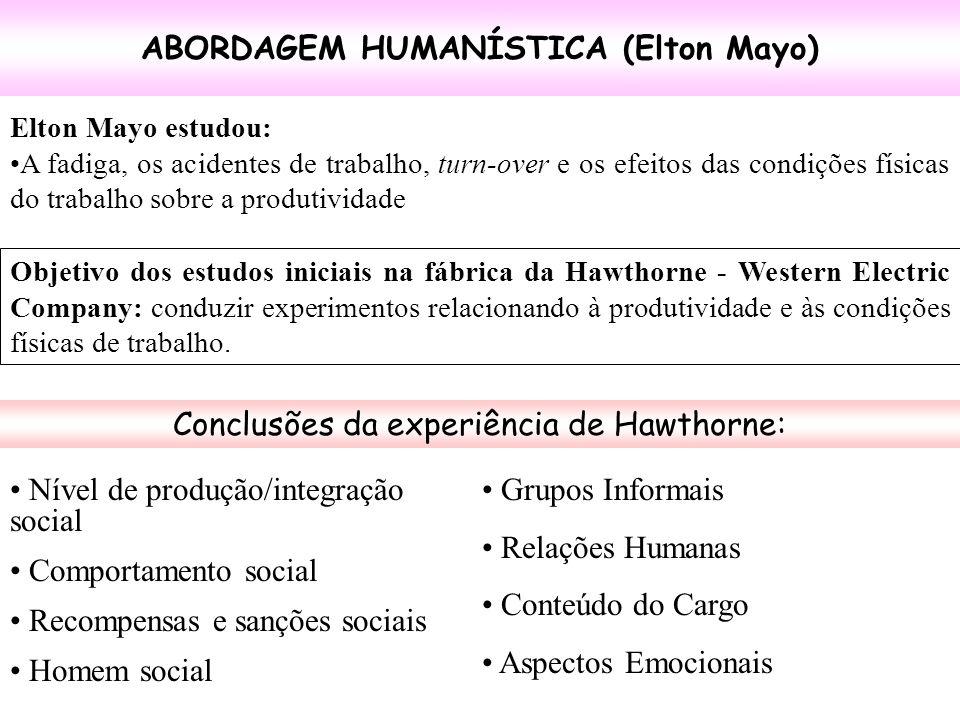 ABORDAGEM HUMANÍSTICA (Elton Mayo)
