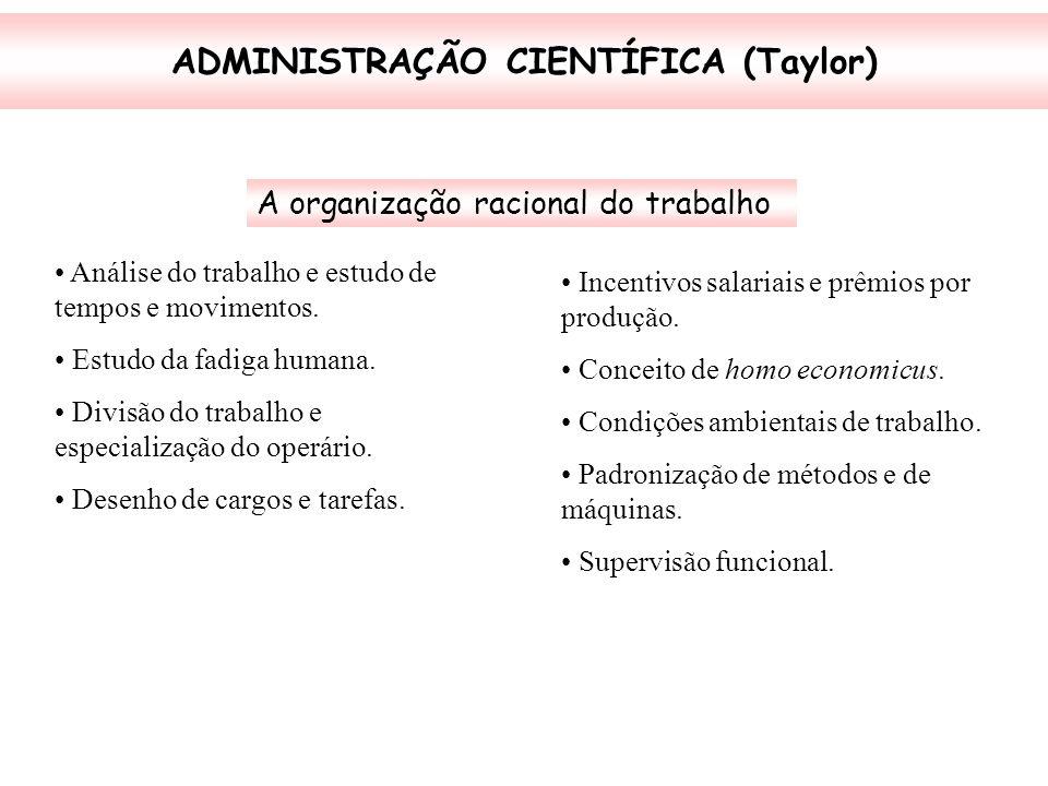 ADMINISTRAÇÃO CIENTÍFICA (Taylor)